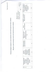 Положение 3 о порядке уничтожения ПД 3 лист