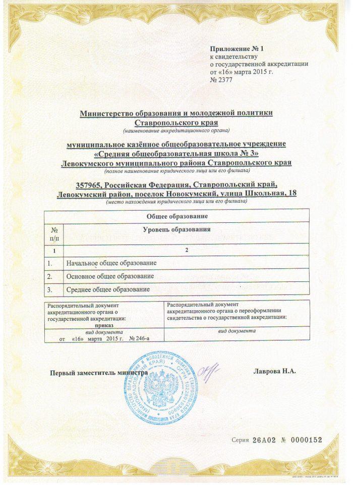 приложение АККРЕДИТАЦИЯ 2015 год
