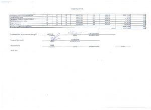 бюджет МКОУ СОШ № 3 лист 2