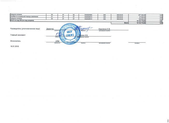 бюдж смета МКОУ СОШ № 3 (лист 2) 001