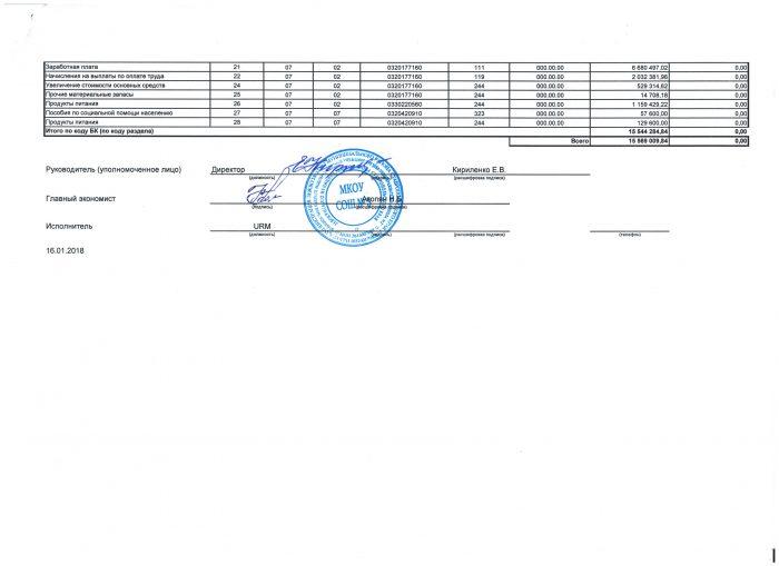 бюдж смета 31.12.2017 МКОУ СОШ № 3 (лист 2) 001
